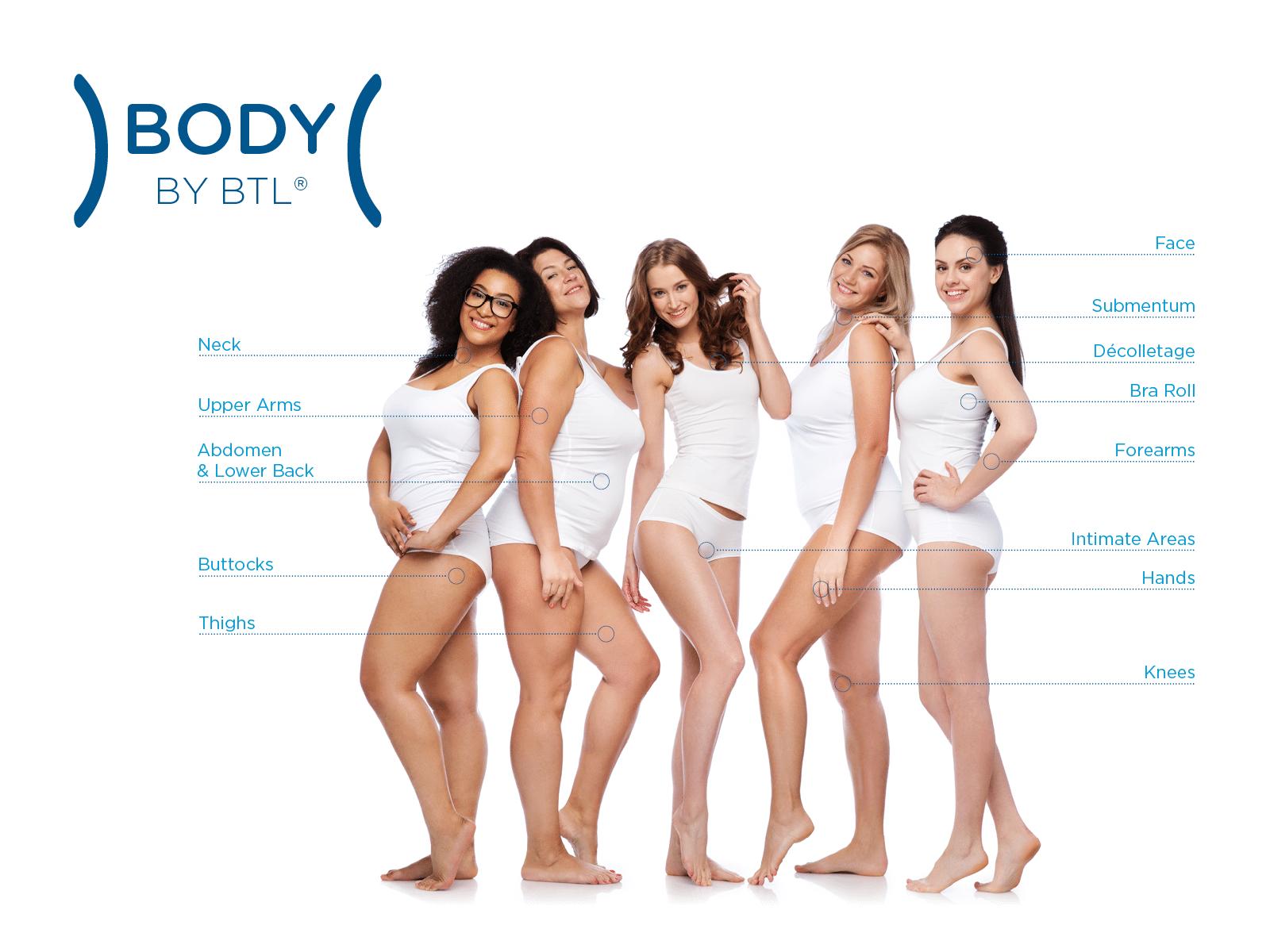 body by btl at Kat & Co Aesethtics